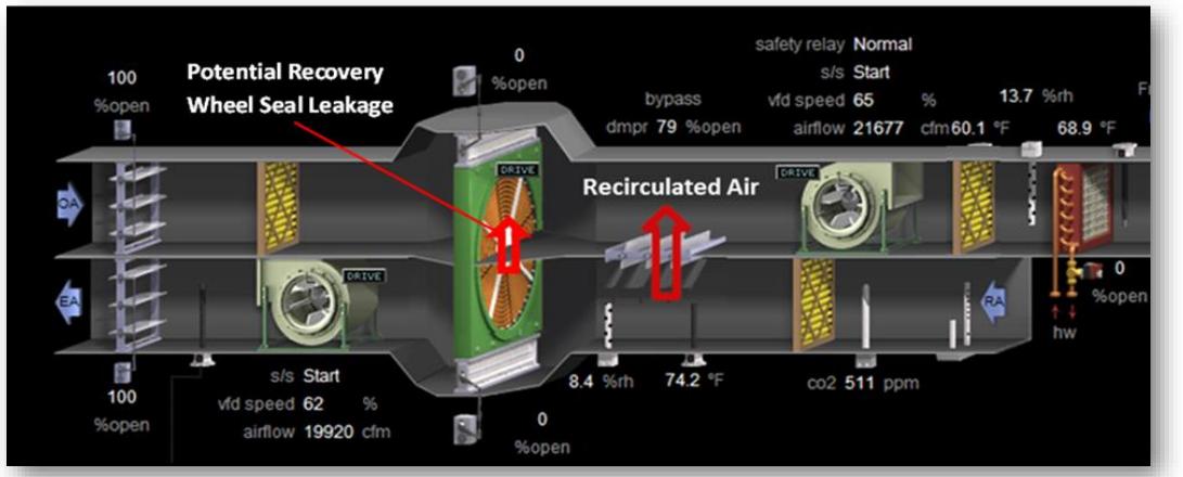 Klima komora za ventilaciju i klimatizaciju zgrade
